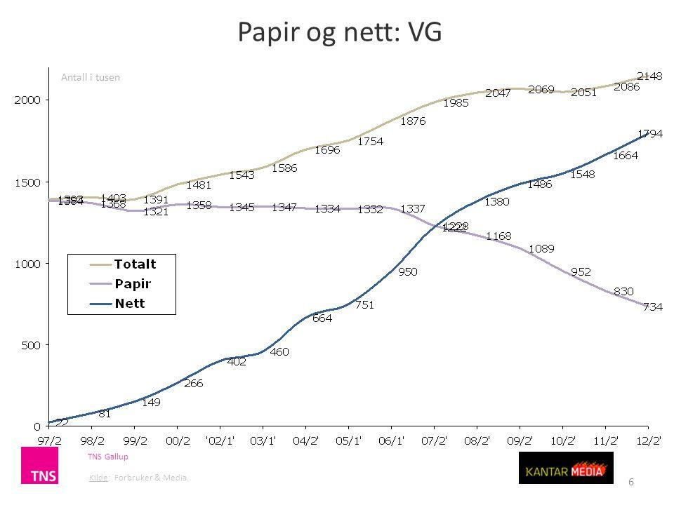 Papir og nett: VG Antall i tusen TNS Gallup Kilde: Forbruker & Media.