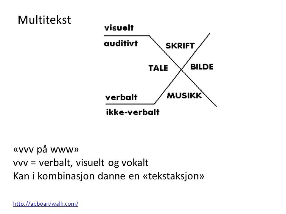 Multitekst «vvv på www» vvv = verbalt, visuelt og vokalt