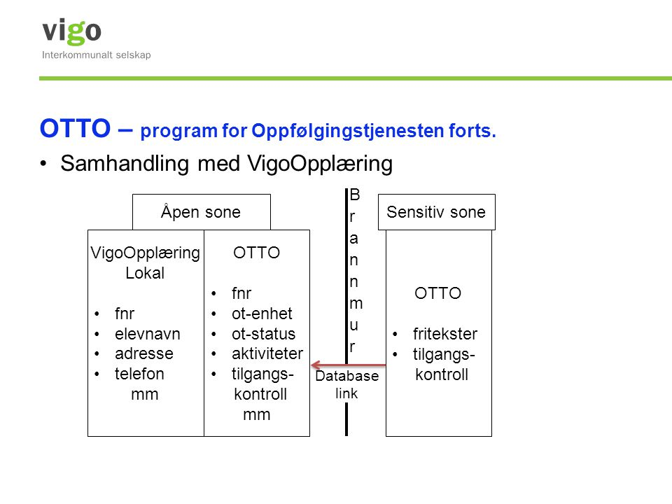 OTTO – program for Oppfølgingstjenesten forts.