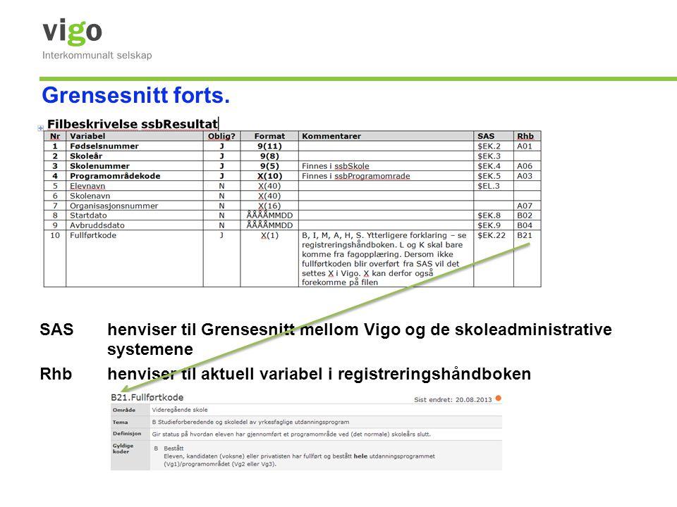 Grensesnitt forts. SAS henviser til Grensesnitt mellom Vigo og de skoleadministrative systemene.