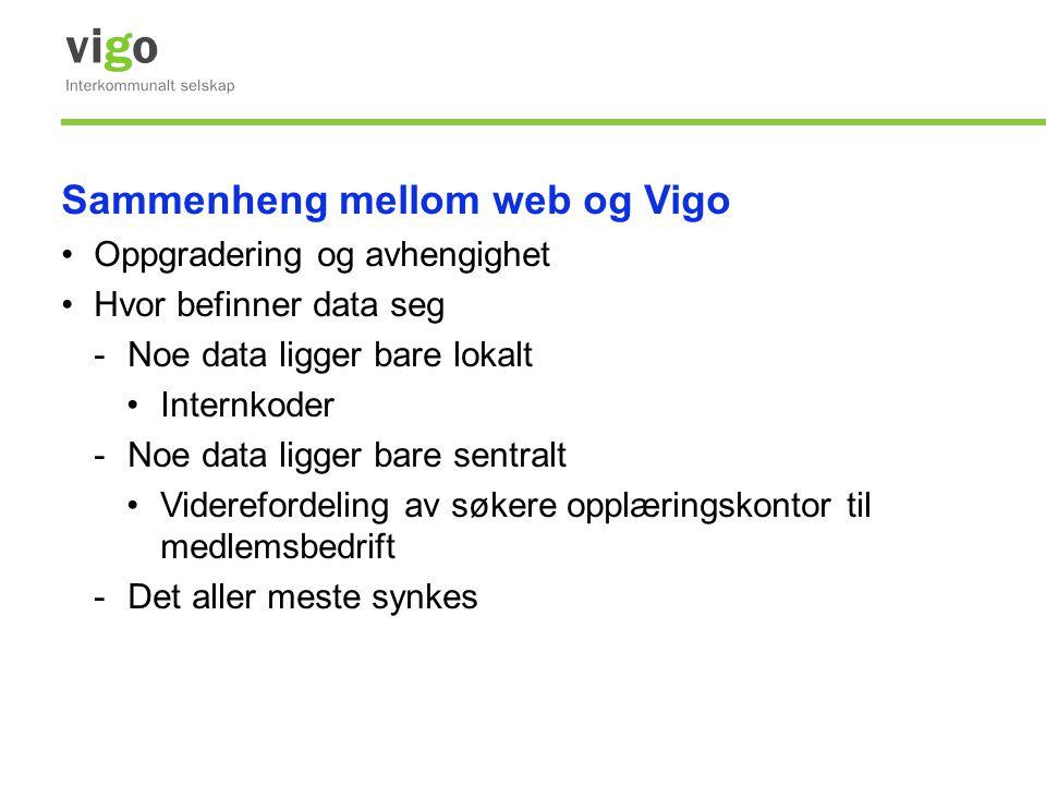 Sammenheng mellom web og Vigo