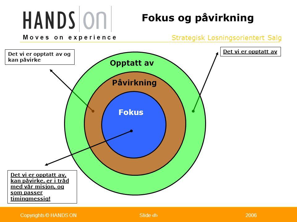 Fokus og påvirkning Opptatt av Påvirkning Fokus Det vi er opptatt av