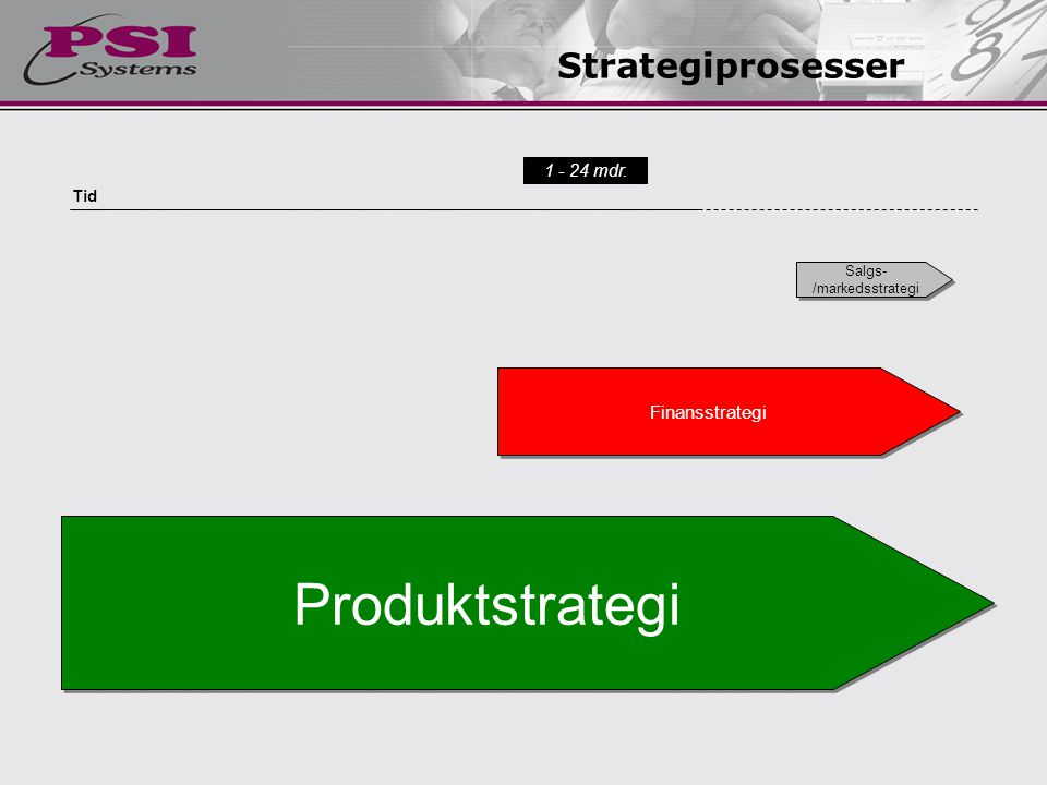 Salgs-/markedsstrategi