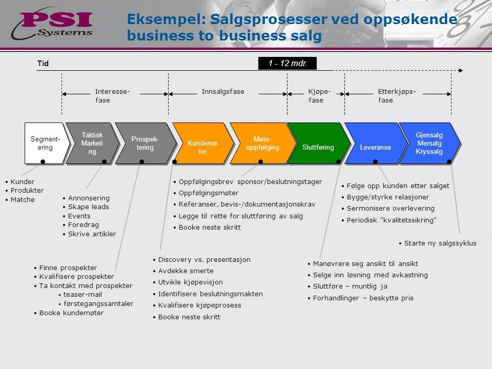 Eksempel: Salgsprosesser ved oppsøkende business to business salg