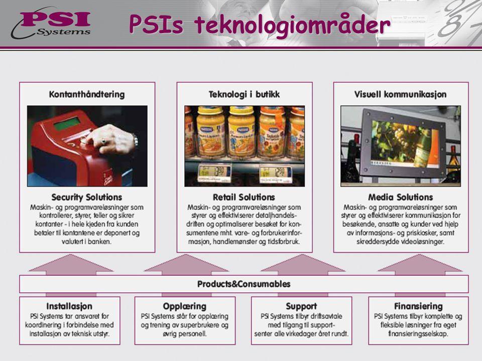 PSIs teknologiområder