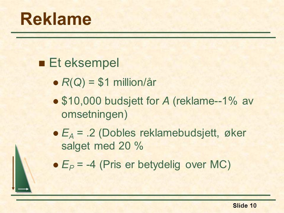Reklame Et eksempel R(Q) = $1 million/år