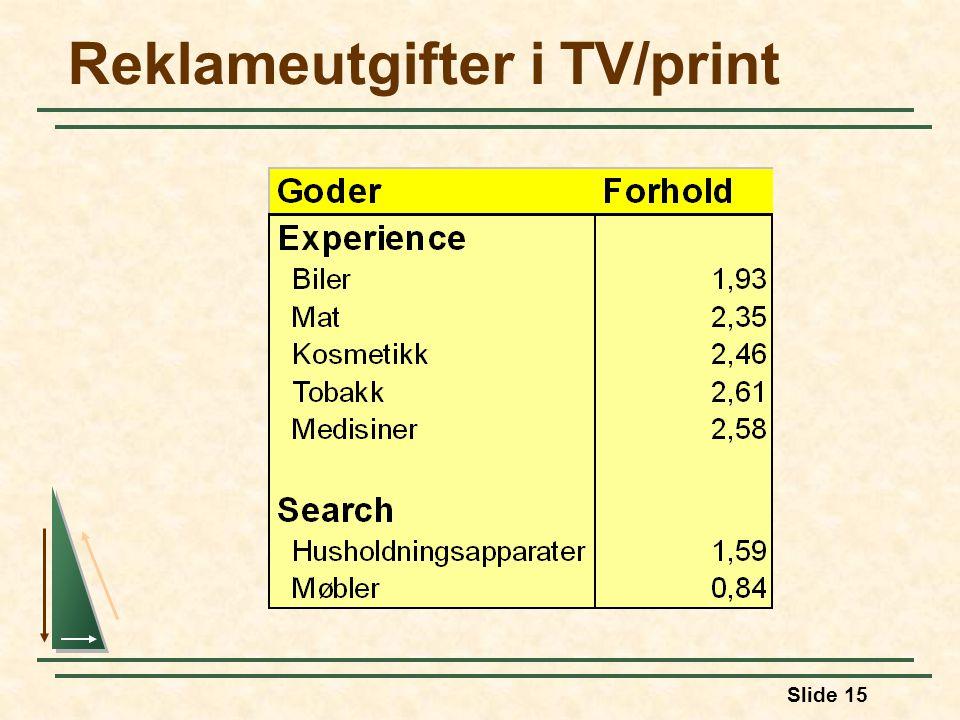 Reklameutgifter i TV/print