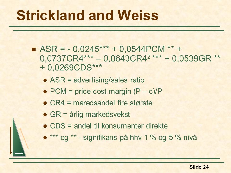 Strickland and Weiss ASR = - 0,0245*** + 0,0544PCM ** + 0,0737CR4*** – 0,0643CR42 *** + 0,0539GR ** + 0,0269CDS***