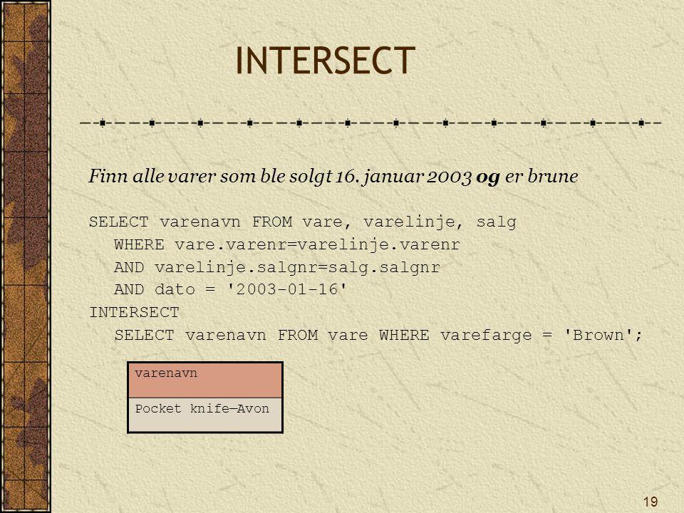 INTERSECT Finn alle varer som ble solgt 16. januar 2003 og er brune