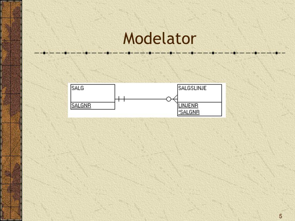 Modelator