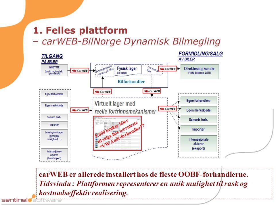 1. Felles plattform – carWEB-BilNorge Dynamisk Bilmegling