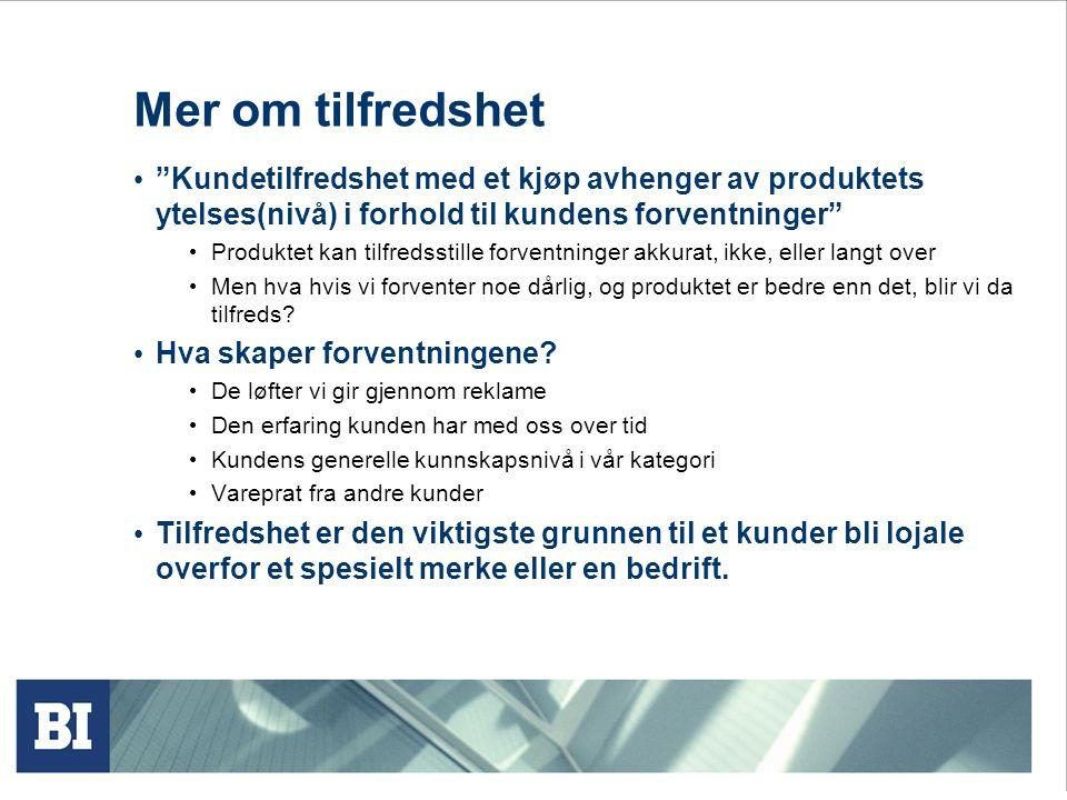 Mer om tilfredshet Kundetilfredshet med et kjøp avhenger av produktets ytelses(nivå) i forhold til kundens forventninger