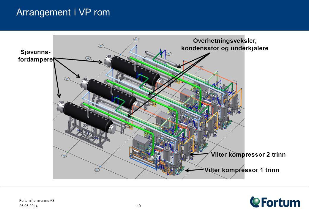 Arrangement i VP rom Overhetningsveksler, kondensator og underkjølere