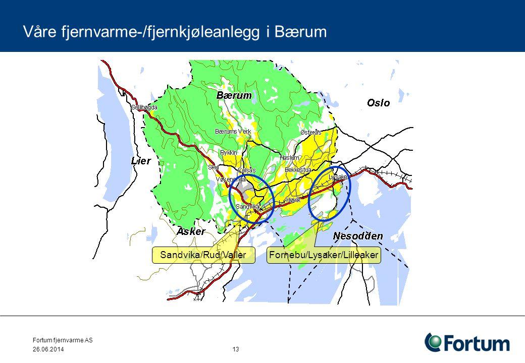 Fornebu/Lysaker/Lilleaker