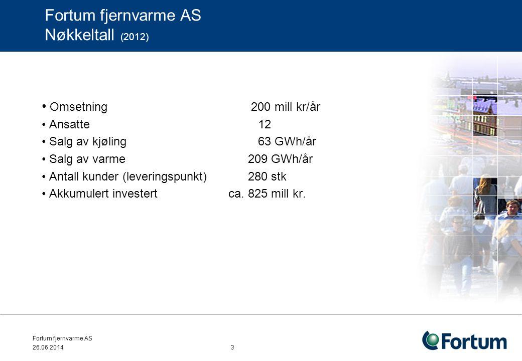 Fortum fjernvarme AS Nøkkeltall (2012)