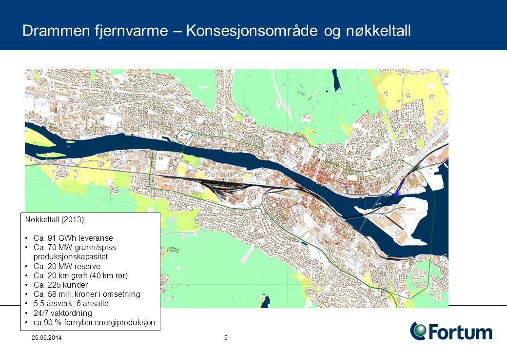Drammen fjernvarme – Konsesjonsområde og nøkkeltall