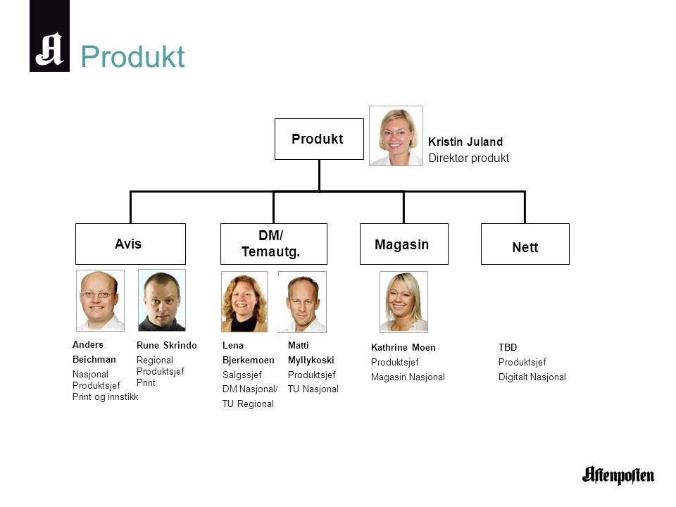 Produkt Produkt Avis DM/ Temautg. Magasin Nett Kristin Juland