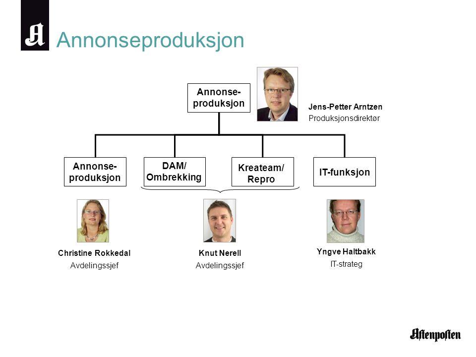 Annonseproduksjon Annonse-produksjon Annonse-produksjon