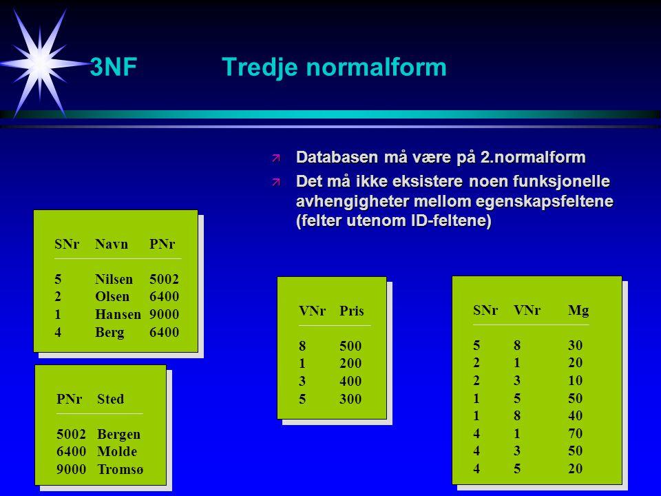 3NF Tredje normalform Databasen må være på 2.normalform