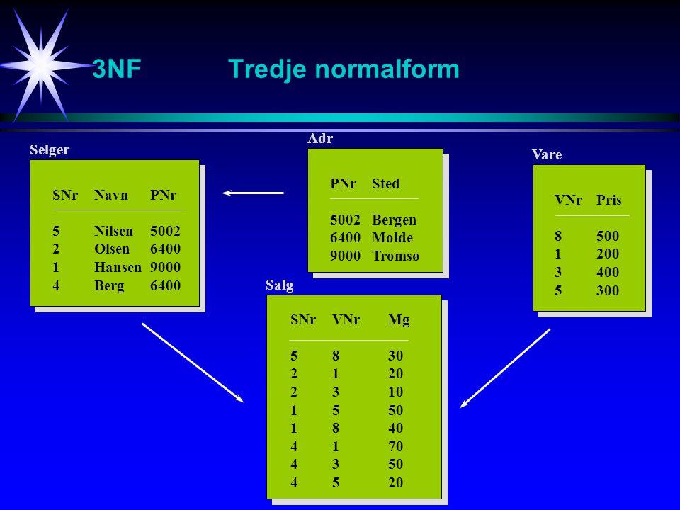 3NF Tredje normalform Adr Selger Vare PNr Sted SNr Navn PNr