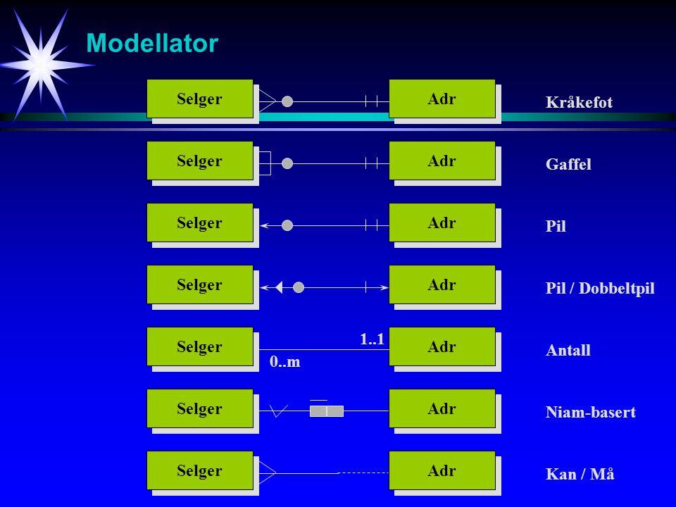 Modellator Selger Adr Kråkefot Selger Adr Gaffel Selger Adr Pil Selger