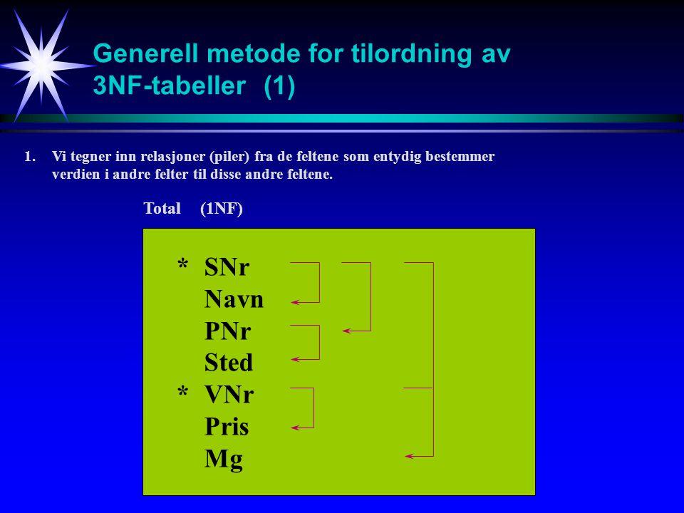 Generell metode for tilordning av 3NF-tabeller (1)