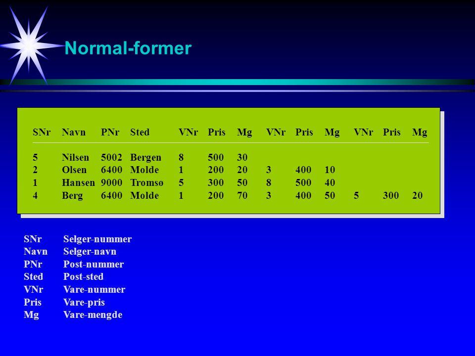 Normal-former SNr Navn PNr Sted VNr Pris Mg VNr Pris Mg VNr Pris Mg