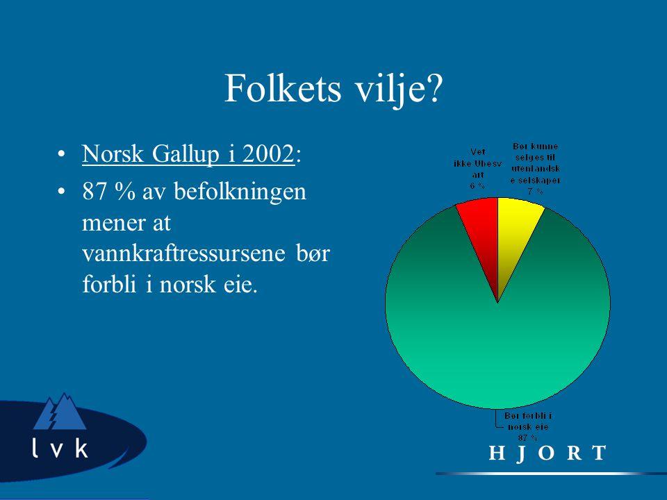 Folkets vilje Norsk Gallup i 2002: