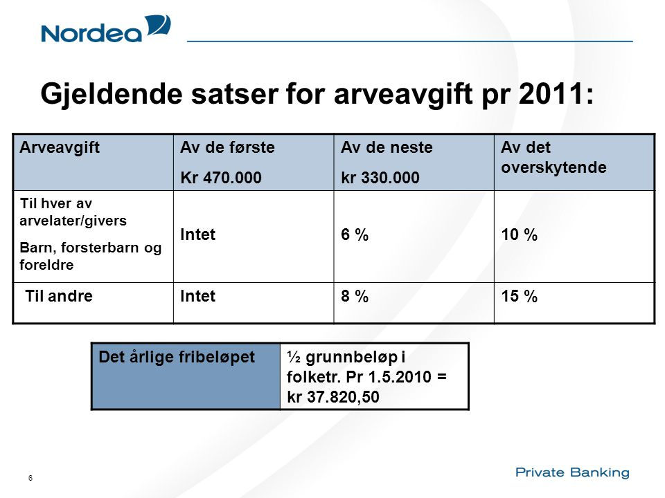 Gjeldende satser for arveavgift pr 2011: