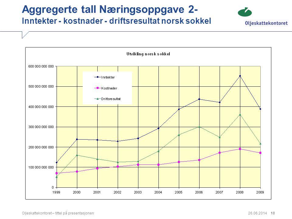 Aggregerte tall Næringsoppgave 2- Inntekter - kostnader - driftsresultat norsk sokkel