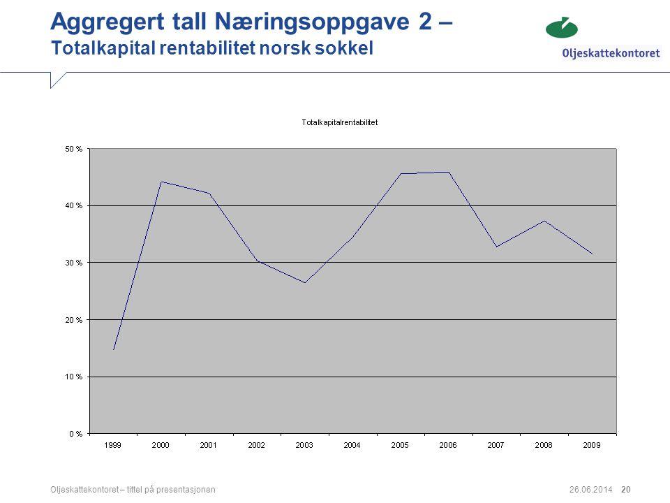 Aggregert tall Næringsoppgave 2 – Totalkapital rentabilitet norsk sokkel