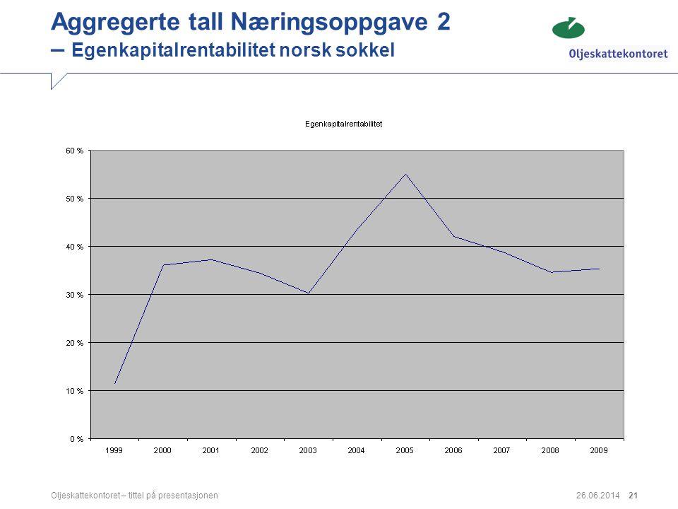 Aggregerte tall Næringsoppgave 2 – Egenkapitalrentabilitet norsk sokkel