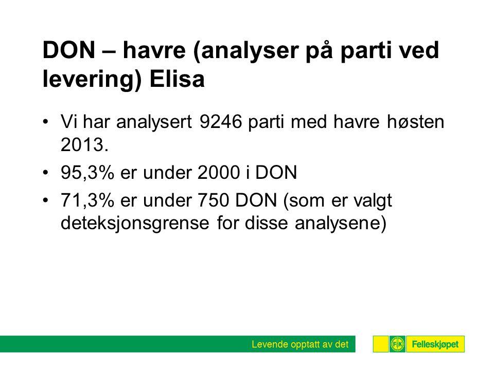 DON – havre (analyser på parti ved levering) Elisa