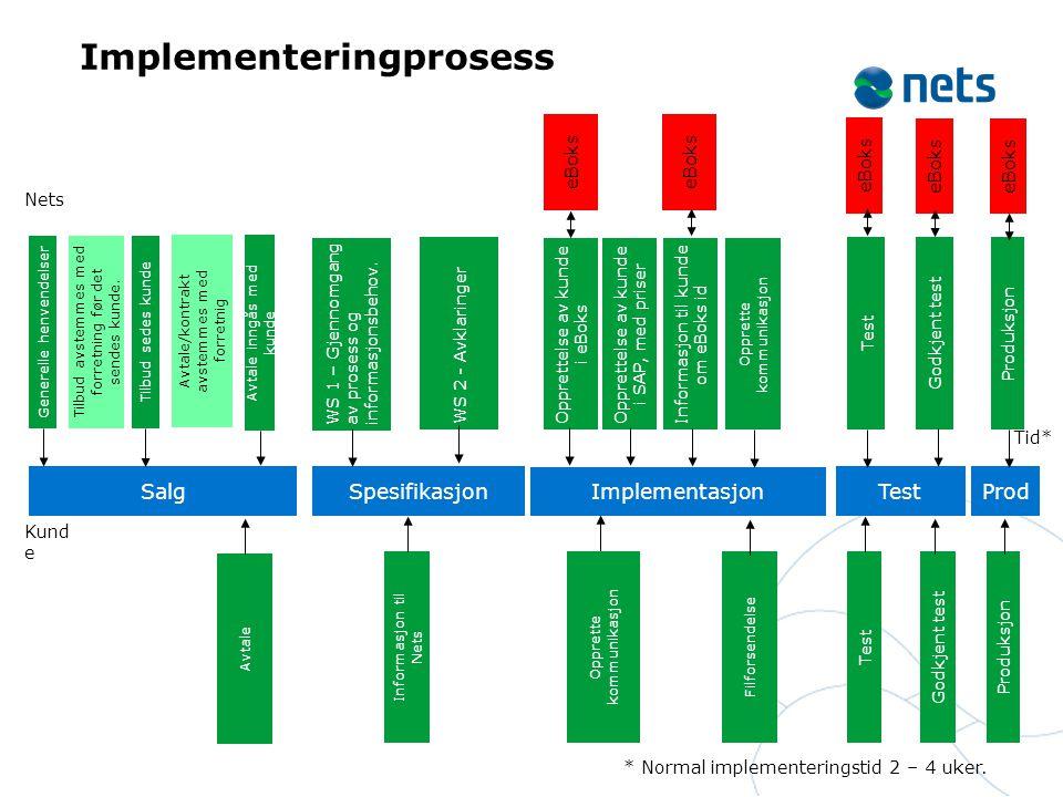 Implementeringprosess