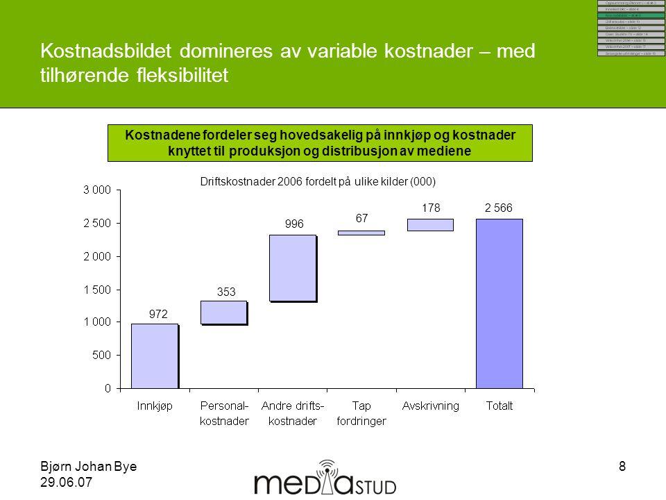 Driftskostnader 2006 fordelt på ulike kilder (000)