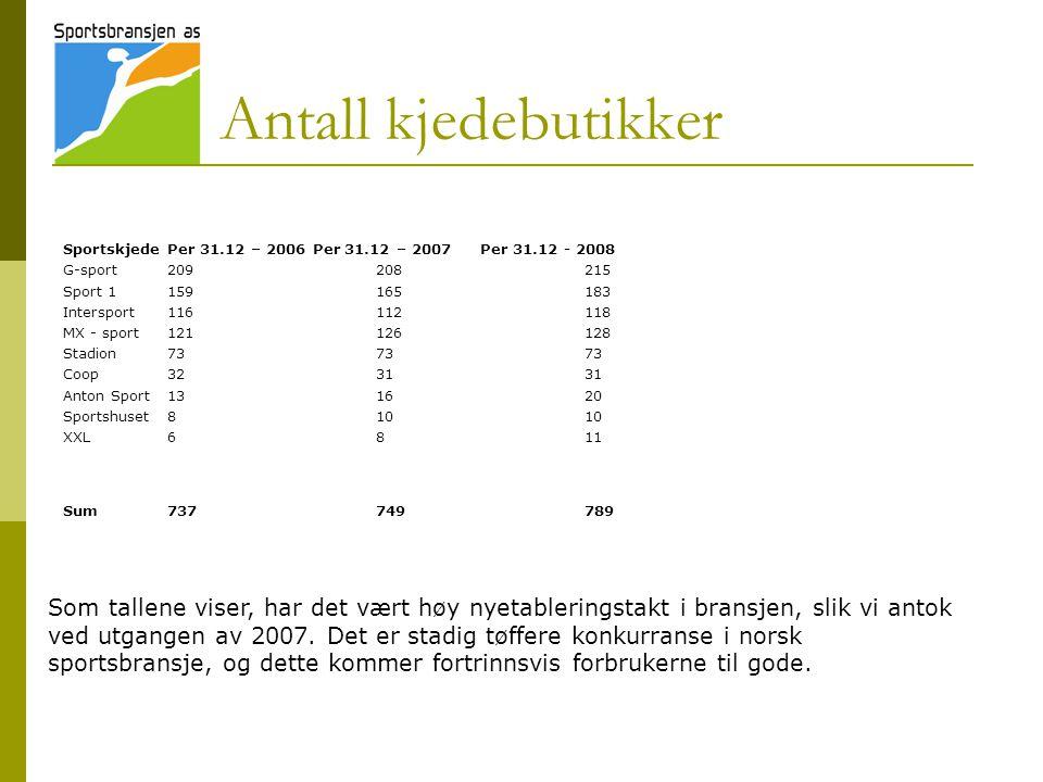 Antall kjedebutikker Sportskjede Per 31.12 – 2006 Per 31.12 – 2007 Per 31.12 - 2008. G-sport 209 208 215.