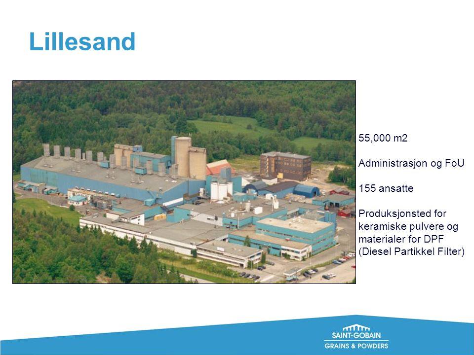 Lillesand 55,000 m2 Administrasjon og FoU 155 ansatte