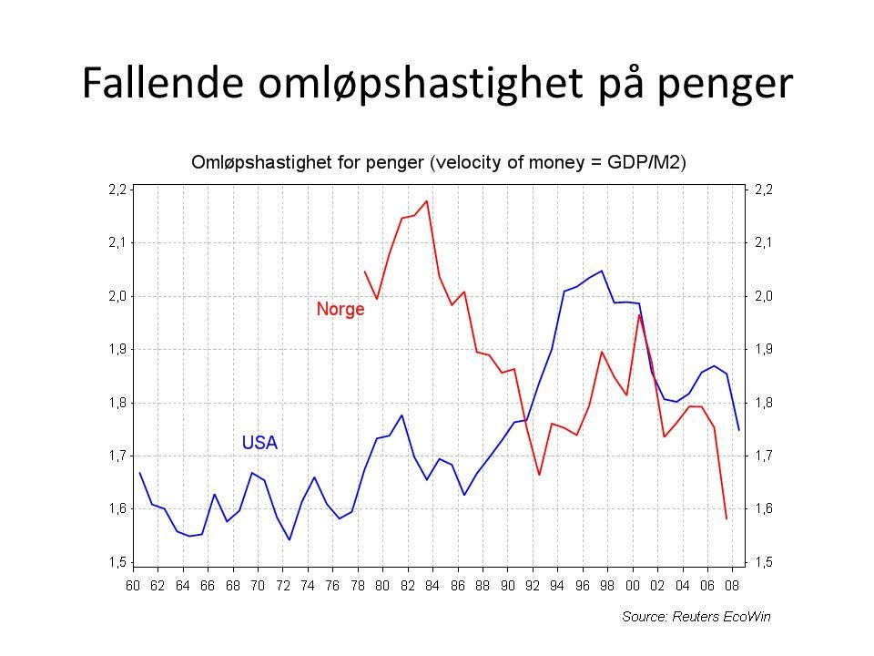 Fallende omløpshastighet på penger