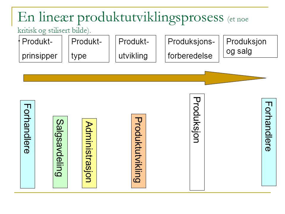 En lineær produktutviklingsprosess (et noe kritisk og stilisert bilde).