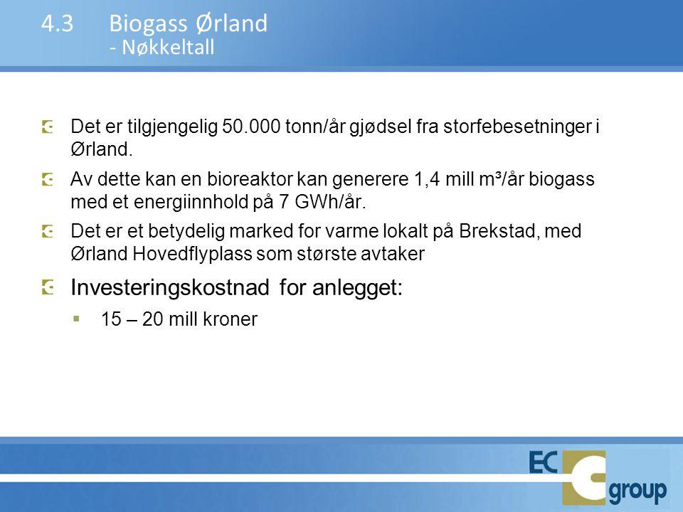 4.3 Biogass Ørland - Nøkkeltall