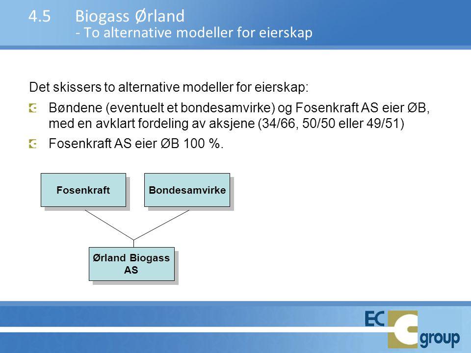 4.5 Biogass Ørland - To alternative modeller for eierskap