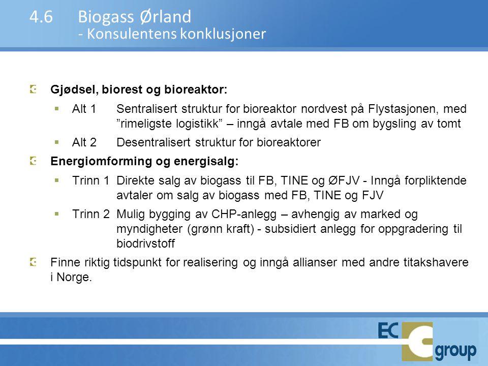 4.6 Biogass Ørland - Konsulentens konklusjoner