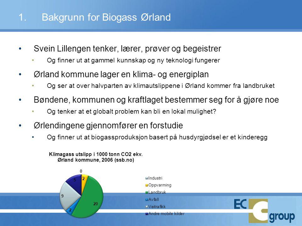 1. Bakgrunn for Biogass Ørland