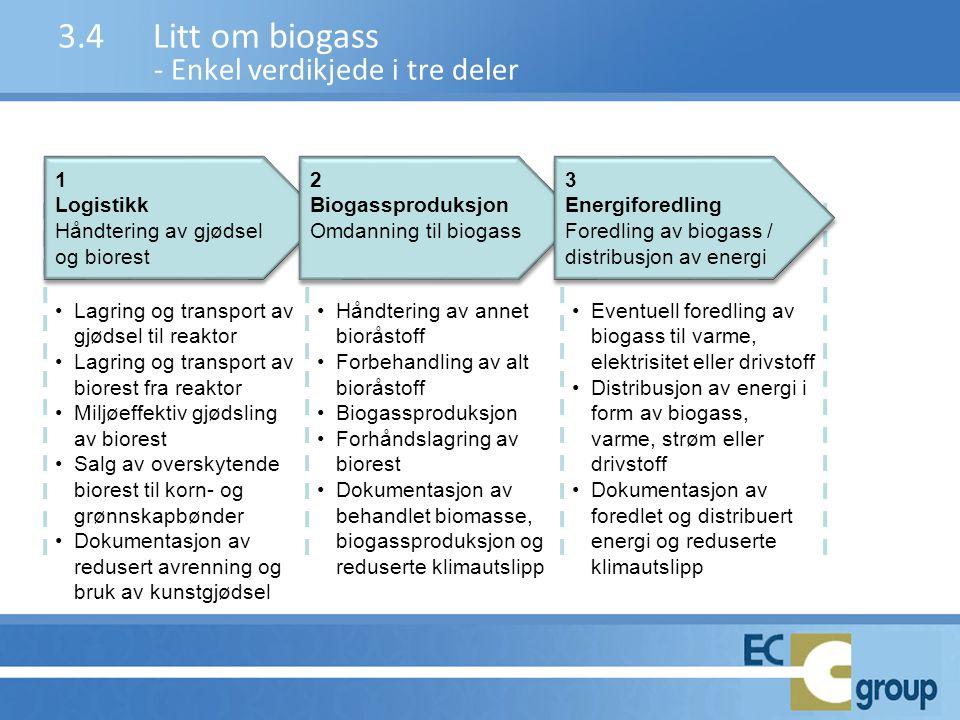 3.4 Litt om biogass - Enkel verdikjede i tre deler