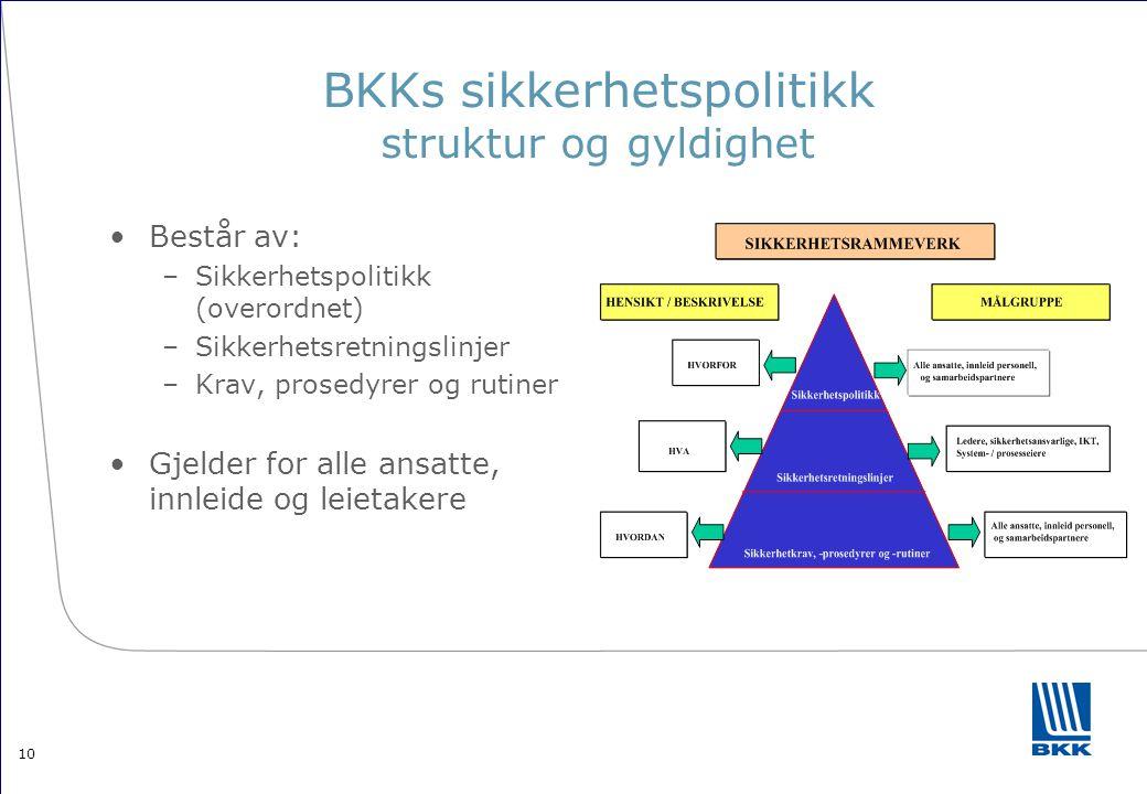 BKKs sikkerhetspolitikk struktur og gyldighet