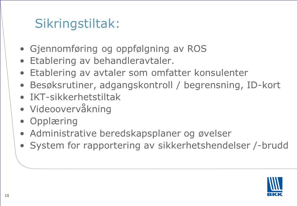 Sikringstiltak: Gjennomføring og oppfølgning av ROS