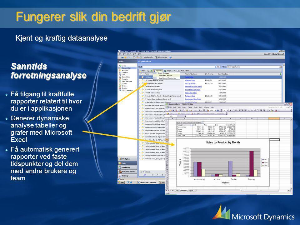 Fungerer slik din bedrift gjør Kjent og kraftig dataanalyse