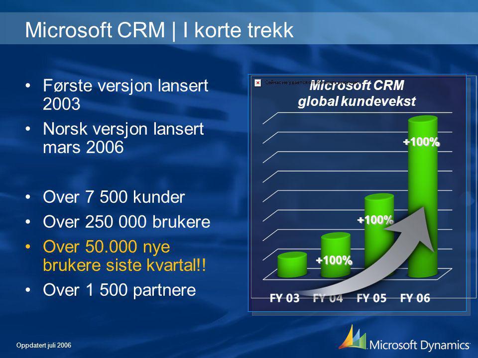Microsoft CRM | I korte trekk