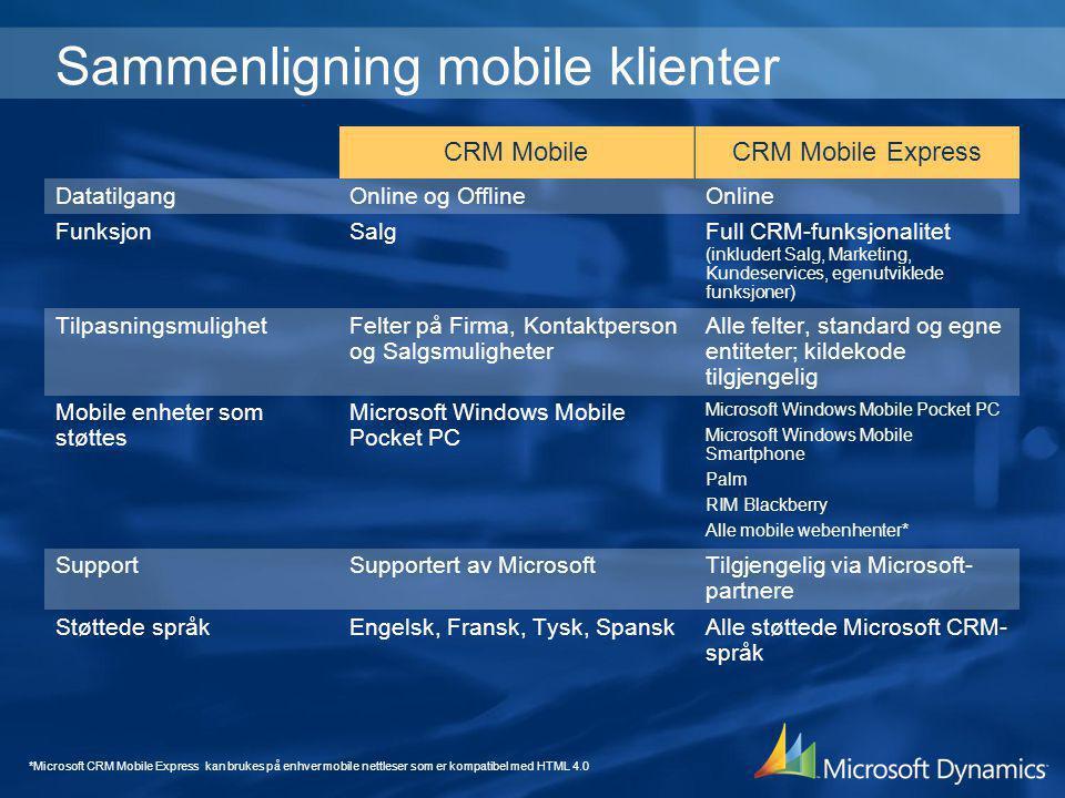 Sammenligning mobile klienter