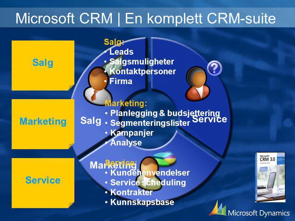 Microsoft CRM | En komplett CRM-suite
